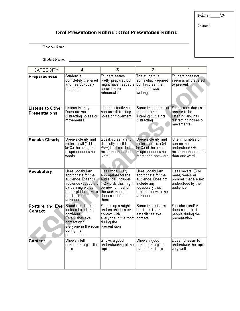Oral Presentation Rubric worksheet