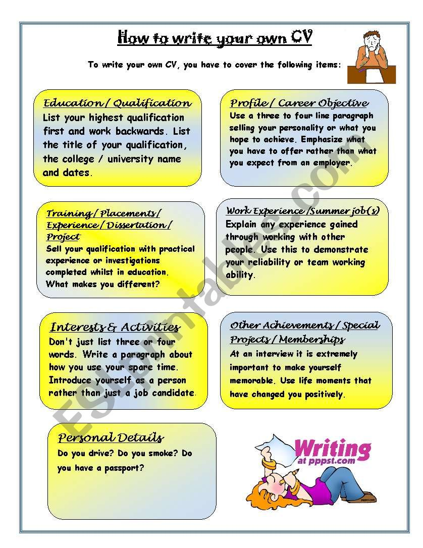How to write a CV worksheet