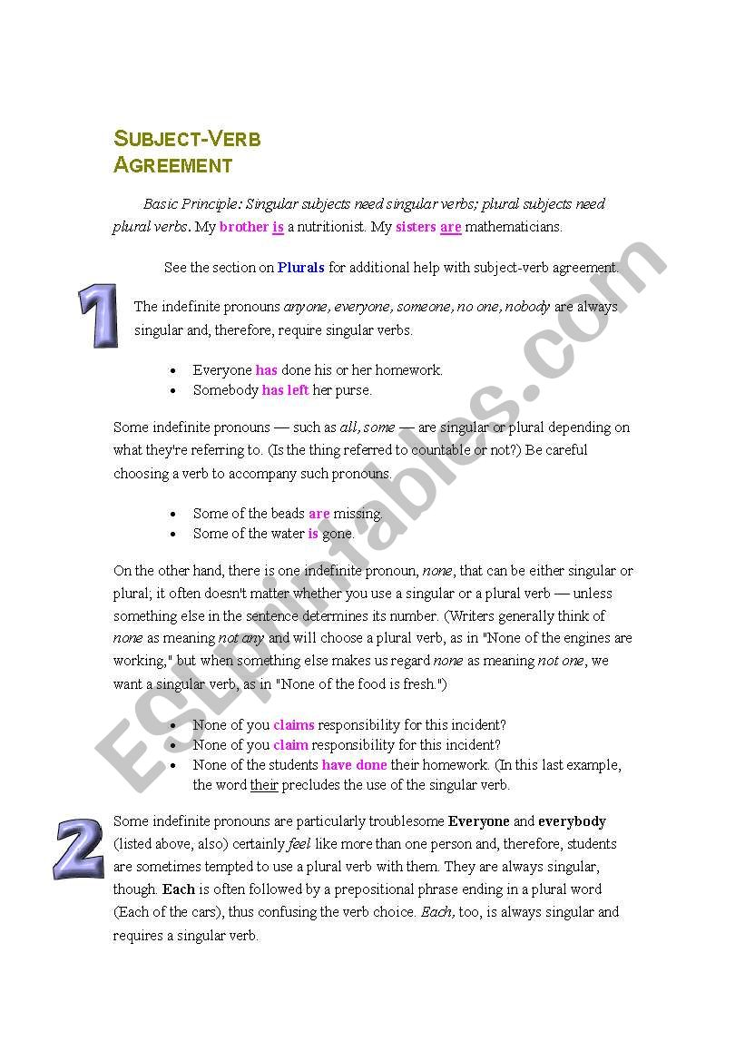 Subject Verb Agreement Esl Worksheet By Waeldream