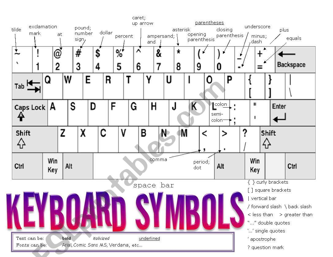 Computer (Keyboard) Symbols - Easy-to-read Guide *EDITABLE
