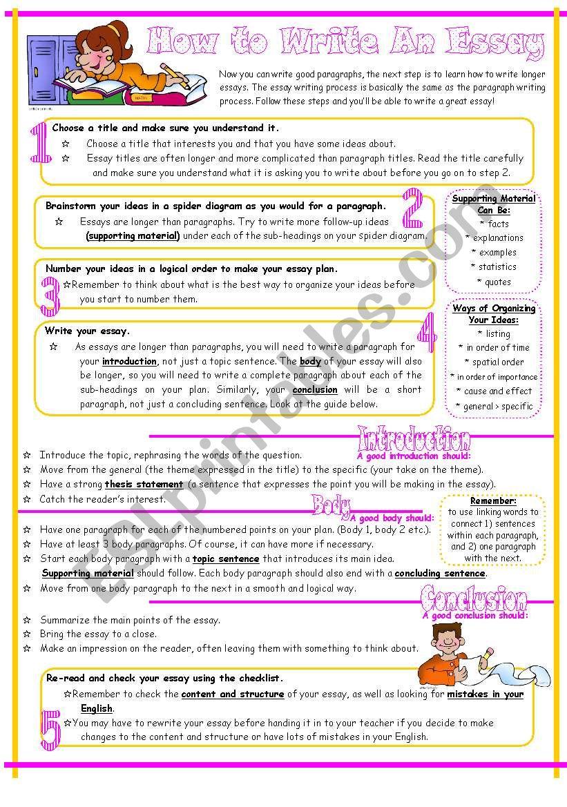 Essay Writing Guide, Reuploaded.