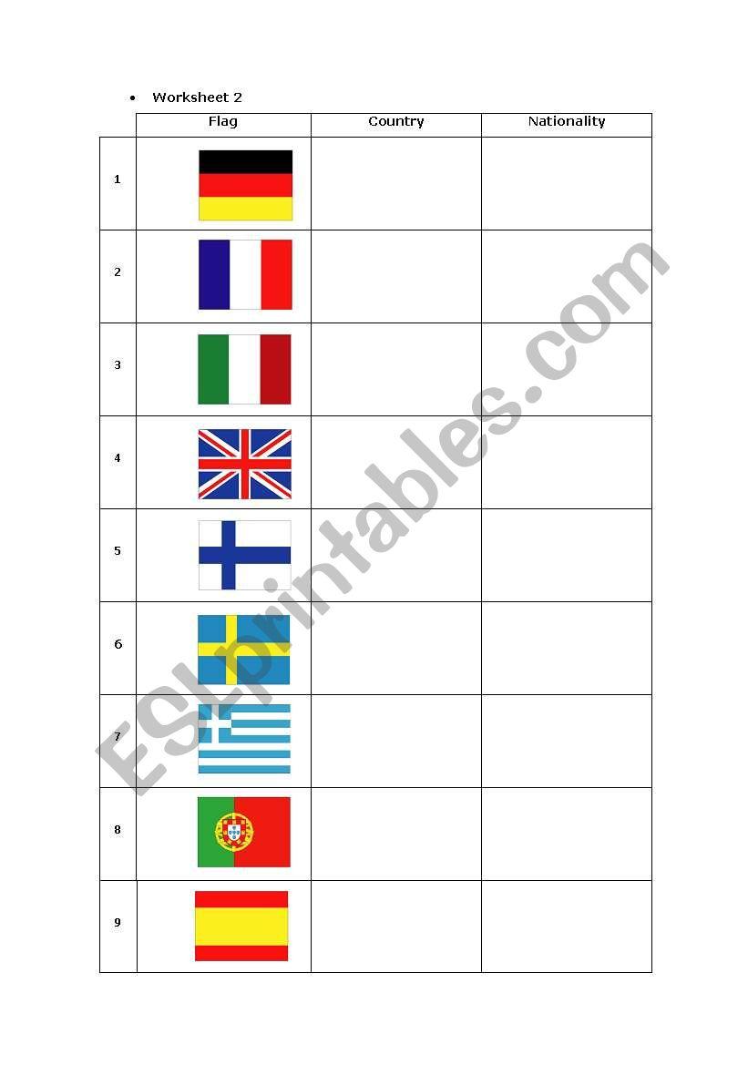 Nationalities worksheets worksheet