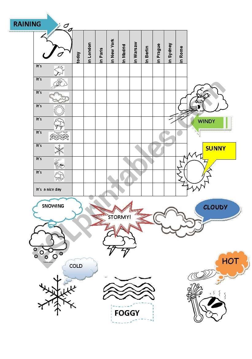 Weather battleship game - ESL worksheet by Bemaj