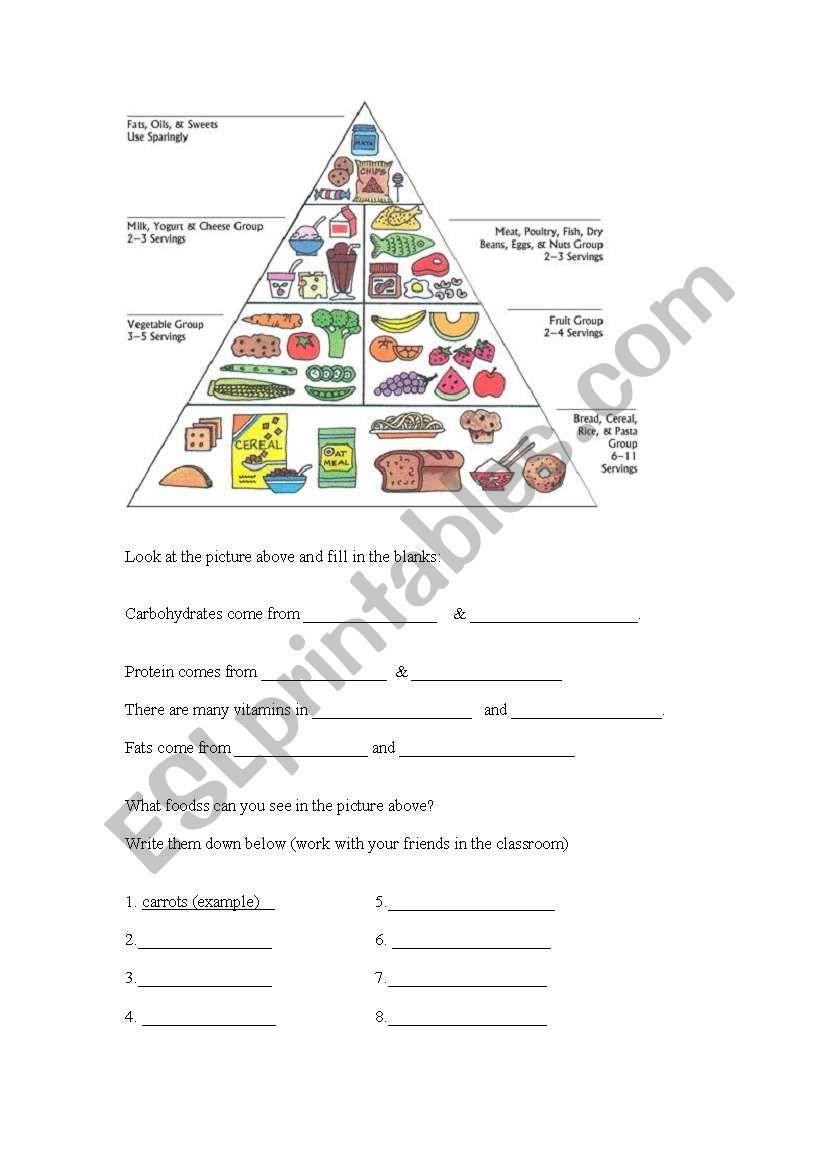 Basic Nurition  worksheet