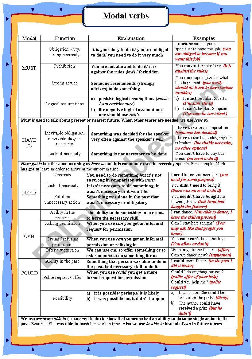 Modal Verbs (interesting guide and exercises with key)
