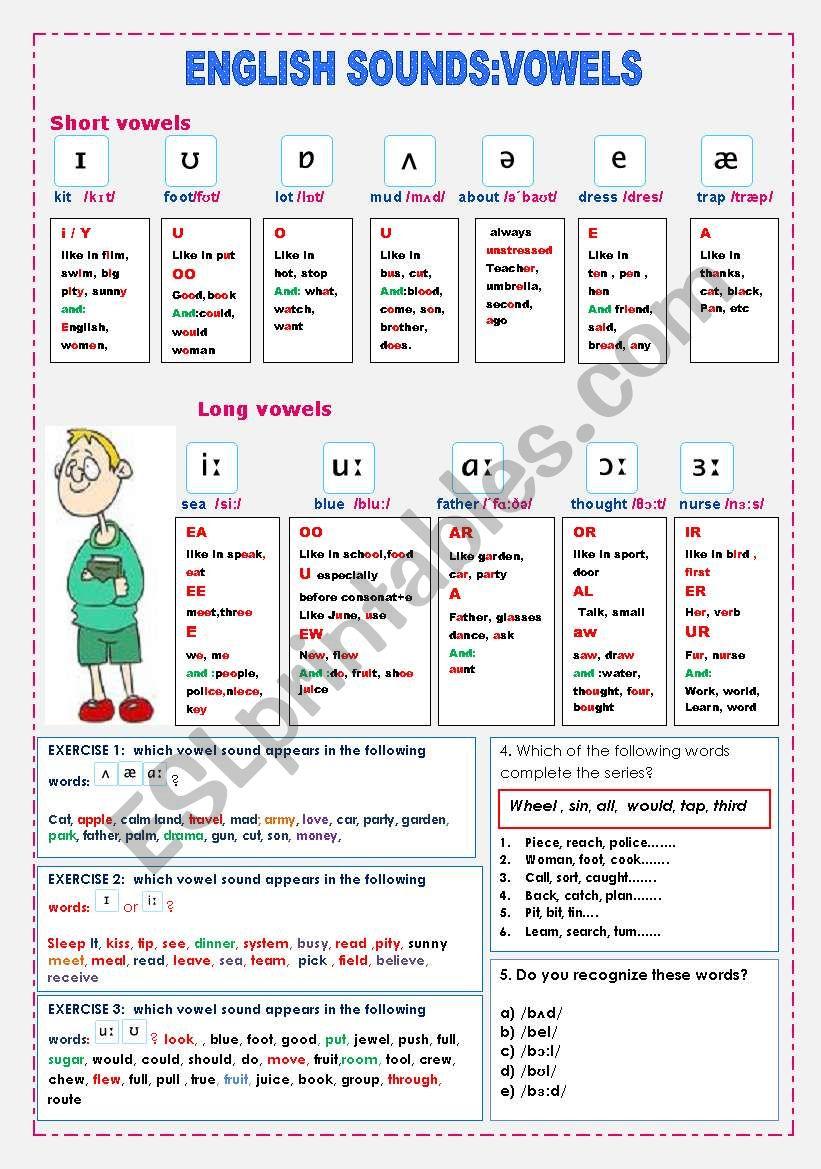 english sounds: vowels worksheet