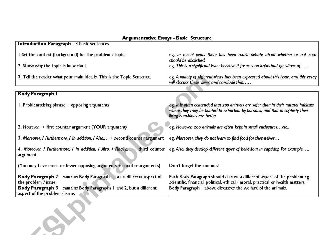 Argumentative Essay Writing Structure  Esl Worksheet By Newquay Argumentative Essay Writing Structure English Essay Book also Essay About Healthy Diet  Research Paper Vs Essay