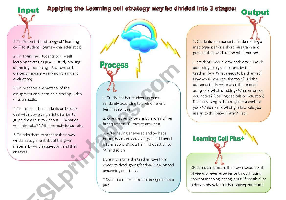 The Learning Cell ~ part 2 worksheet