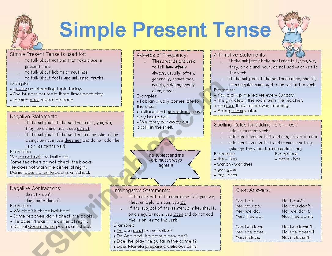 Simple Present Tense Esl Worksheet By Marilucoma