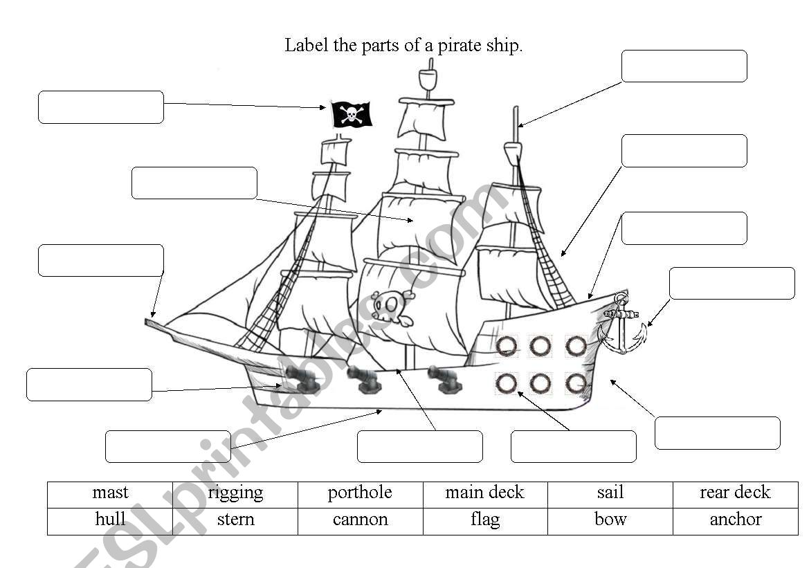 Label Ship Diagram Complete Wiring Diagrams