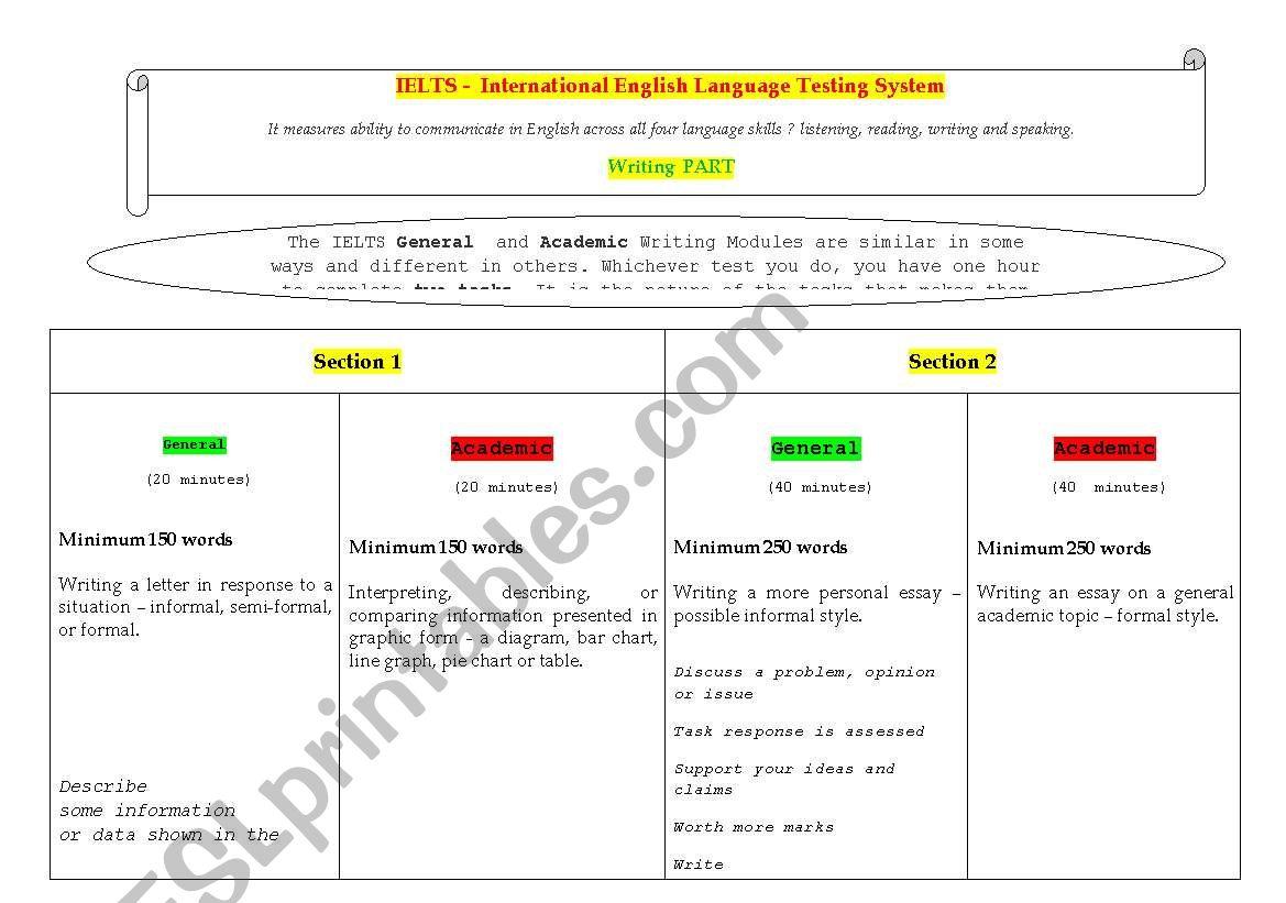 WRITING part - IELTS - International English Language Testing System.