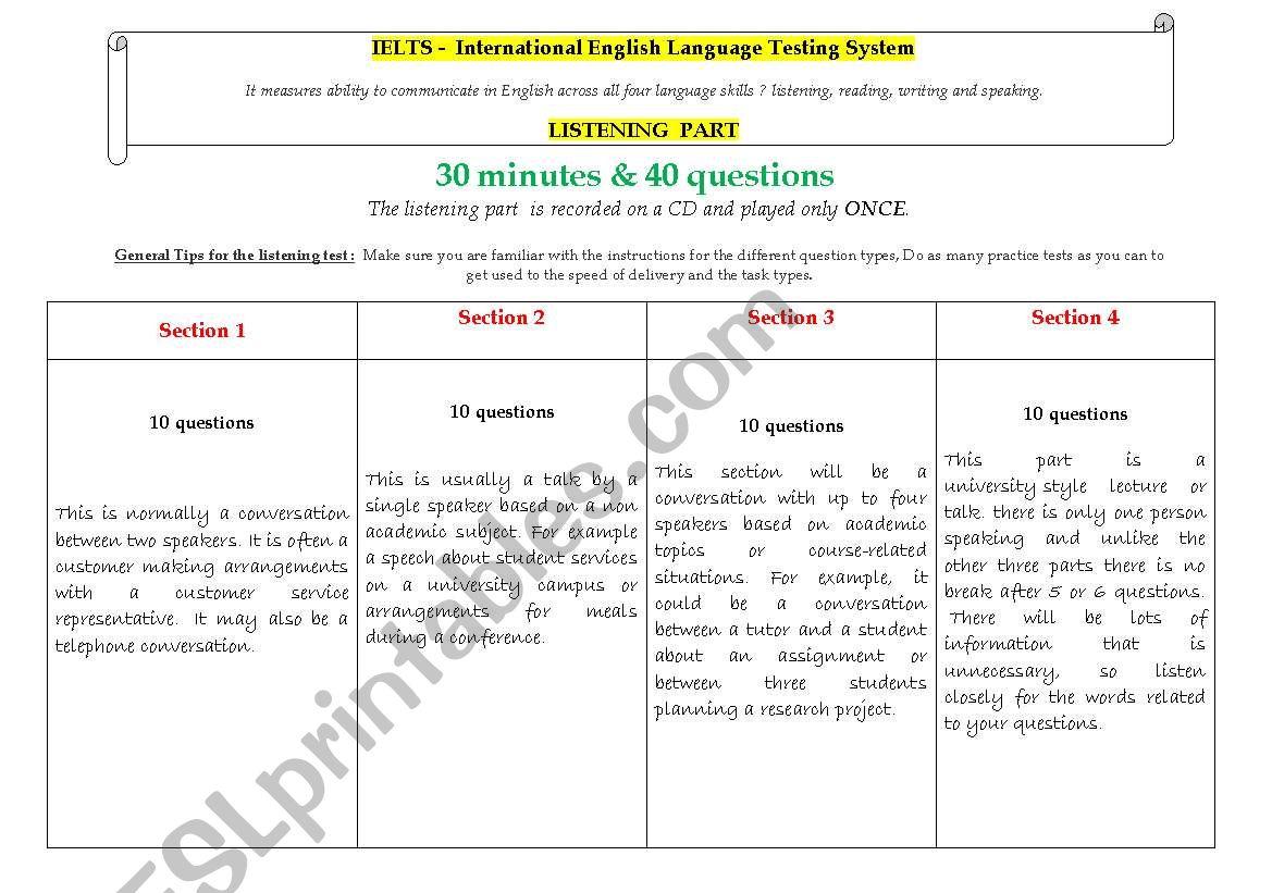LISTENING  PART  -IELTS - International English Language Testing System.