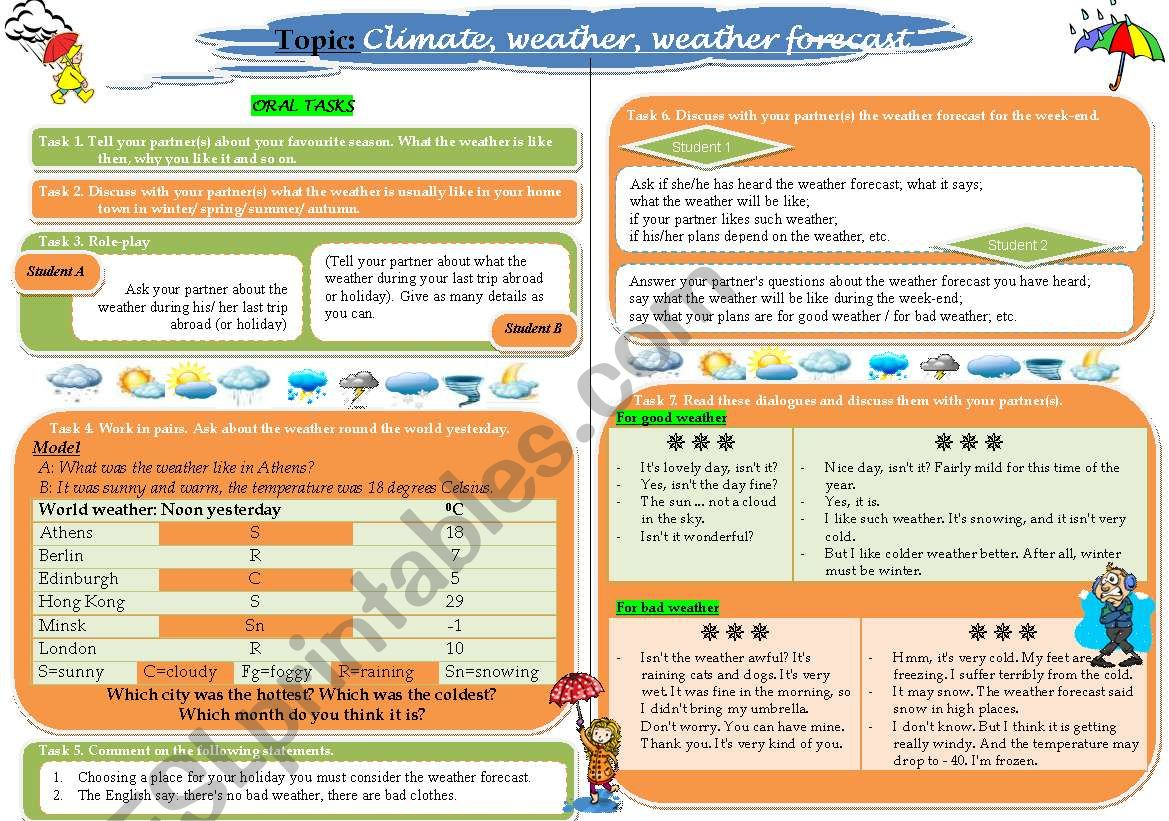 Climate, weather, weather forecast