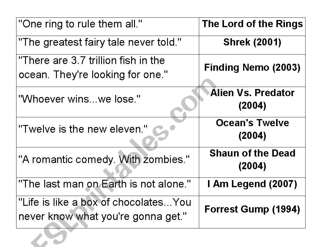 22 popular taglines from 22 popular movies