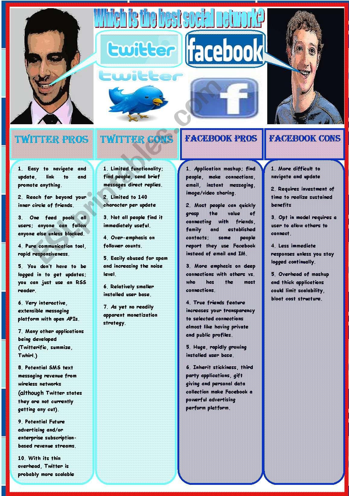 Debate twitter vs facebook worksheet