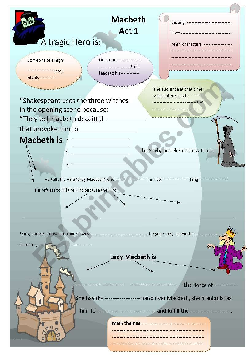 Macbeth Act 1 - ESL worksheet by lamyaa