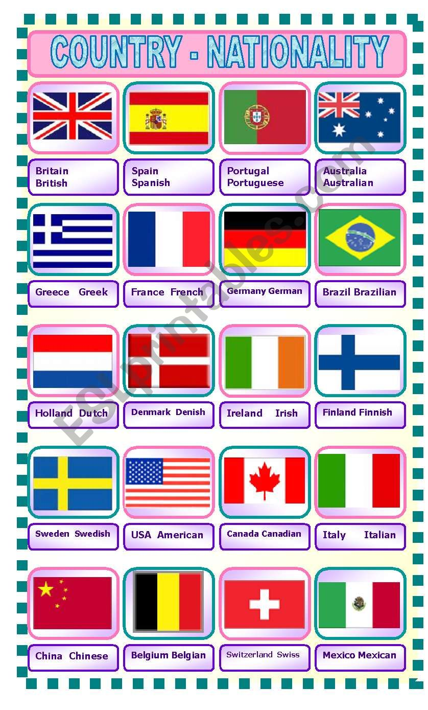 COUNTRIES AND NATIONALITIES ( FLAGS)