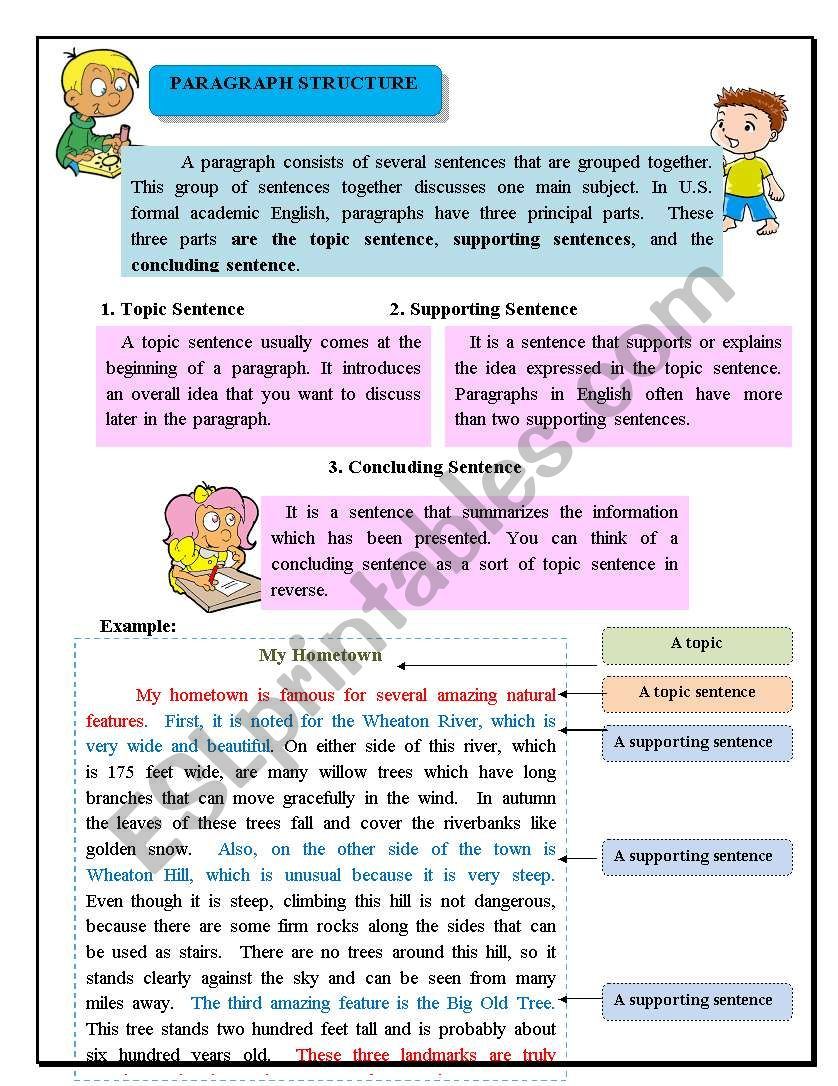 english essay structure worksheet Sentence structure 1 worksheet - free esl printable worksheets made by teachers find this pin and more on esl worksheets of the day by islcollective students should write the parts of the sentences in order subject + verb + objects +where + when+ how + why reading and writing individual worksheet key.