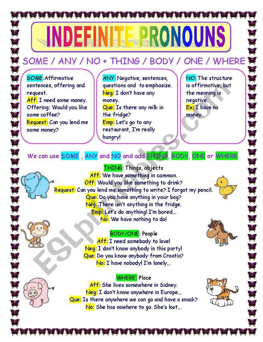 Indefinite Pronouns Explanation