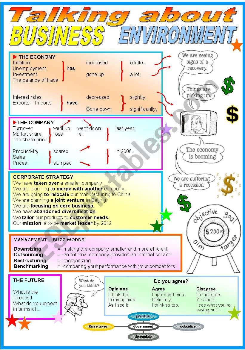 Business Environment worksheet