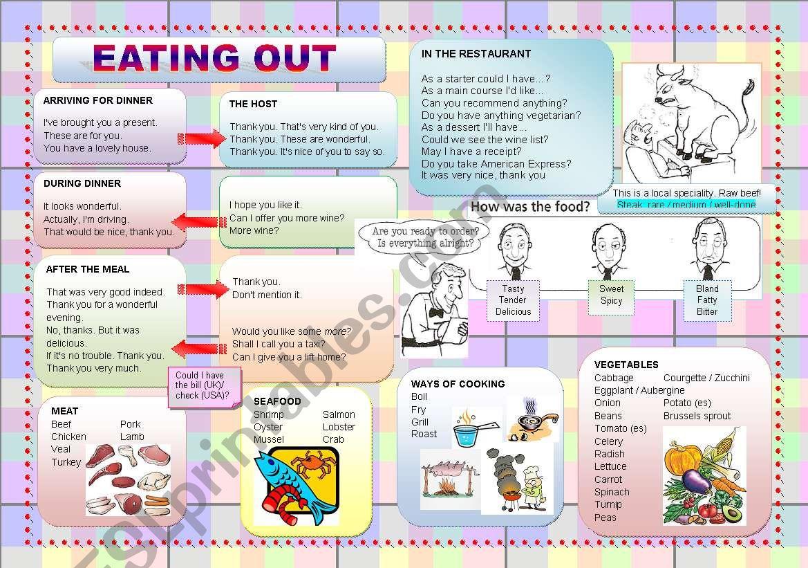 Eating out worksheet