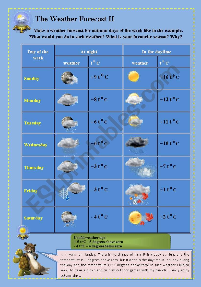 The Weather Forecast Part II worksheet