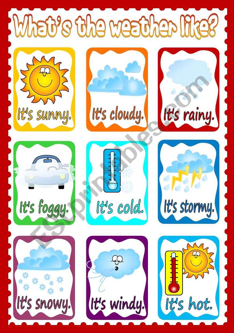What´s the weather like? - POSTER