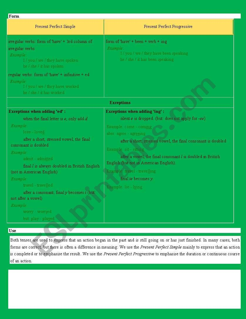 Present perfect Explanation - ESL worksheet by Daly16