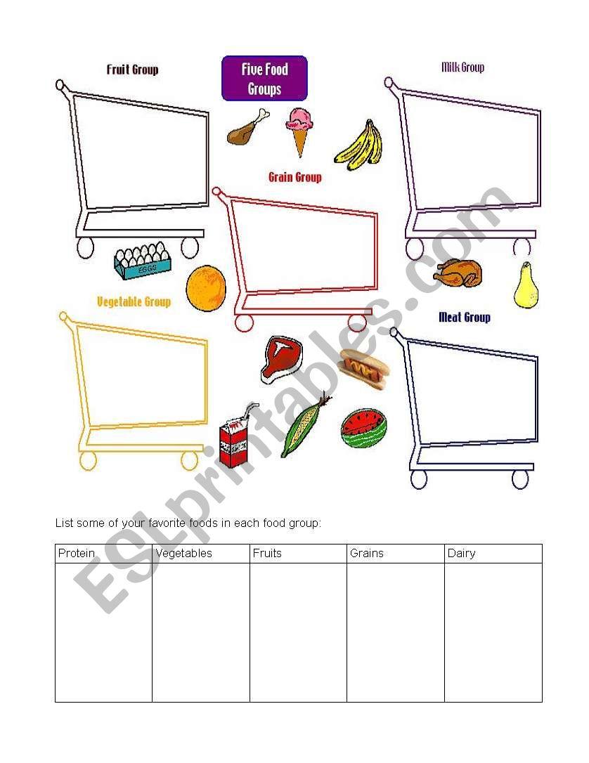 Food Groups Page 2 - ESL worksheet by caremae