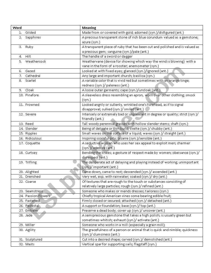 Vocabulary Of Oscar Wildes The Happy Prince Esl Worksheet By Ruch