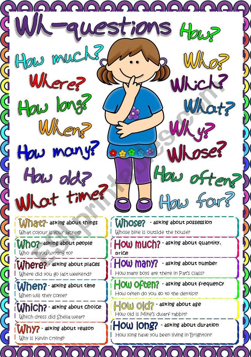 Wh- questions - POSTER worksheet