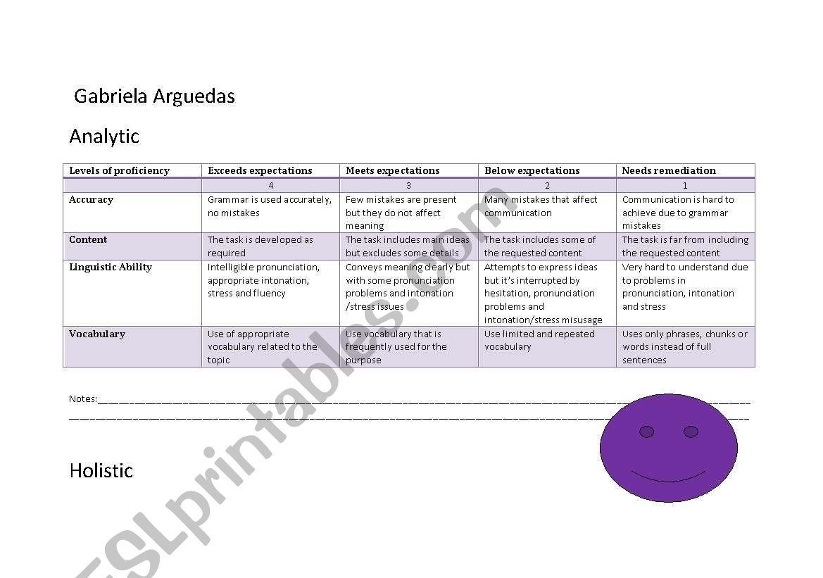 rubrics for oral presentations