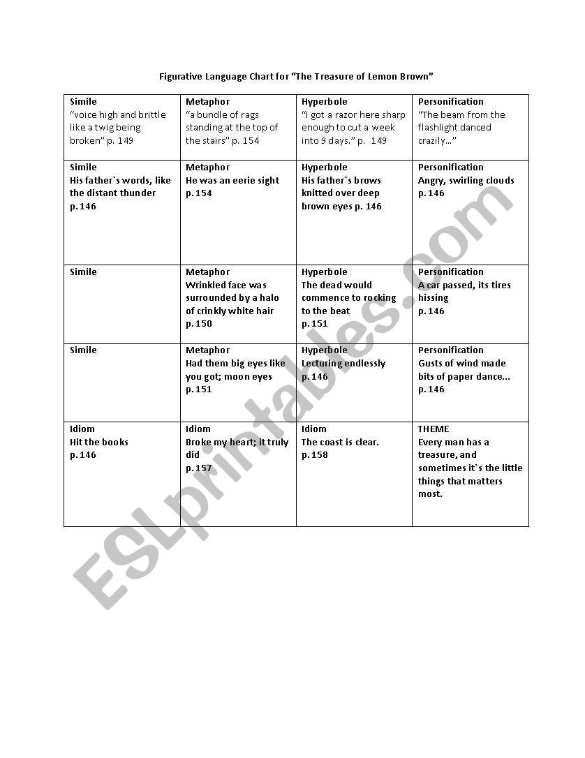 English worksheets: Figurative Language sheet for The Treasure of ...