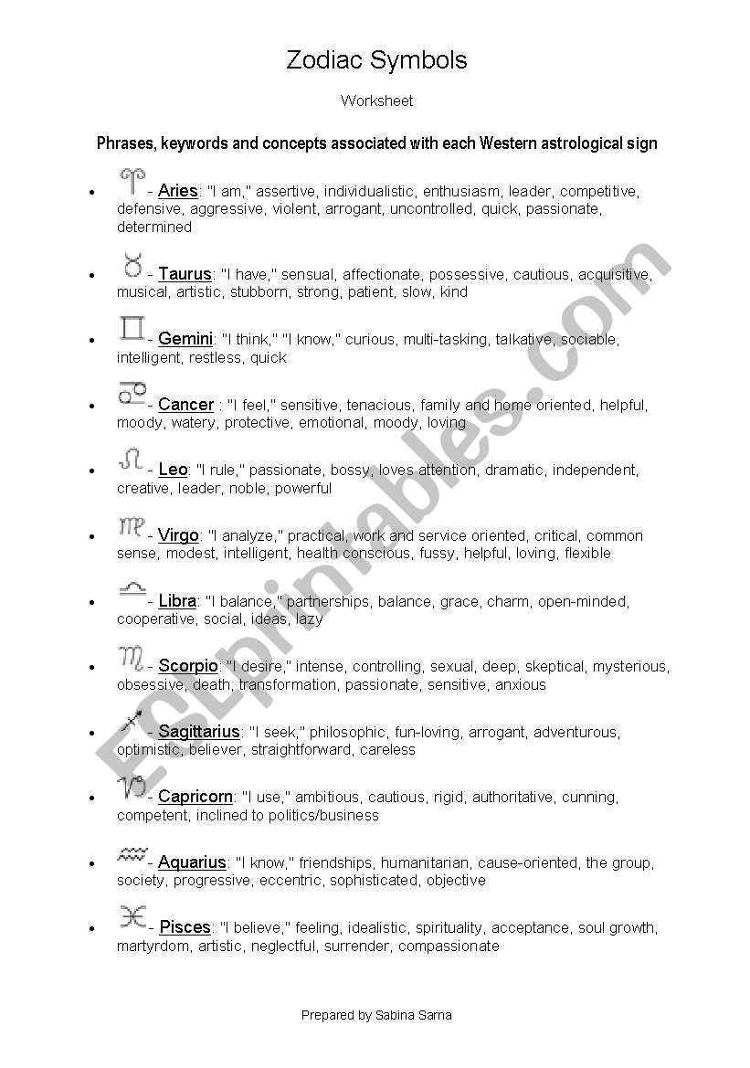 Zodiac Symbols Star Signs And Charcteristics Associated With Them