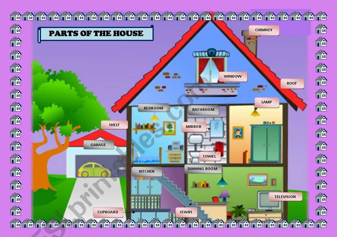 PARTS OF THE HOUSE. POSTER FOR YOUNG LEARNERS.
