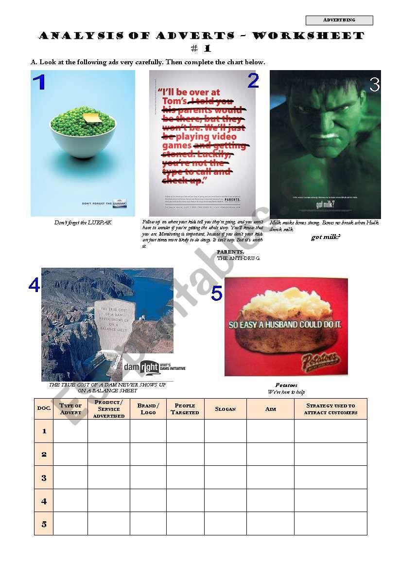 ANALYSIS OF ADVERTS – Worksheet # 1