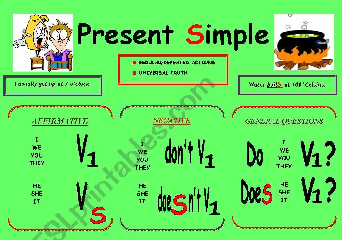 Grammar Poster 1 Reuploaded worksheet
