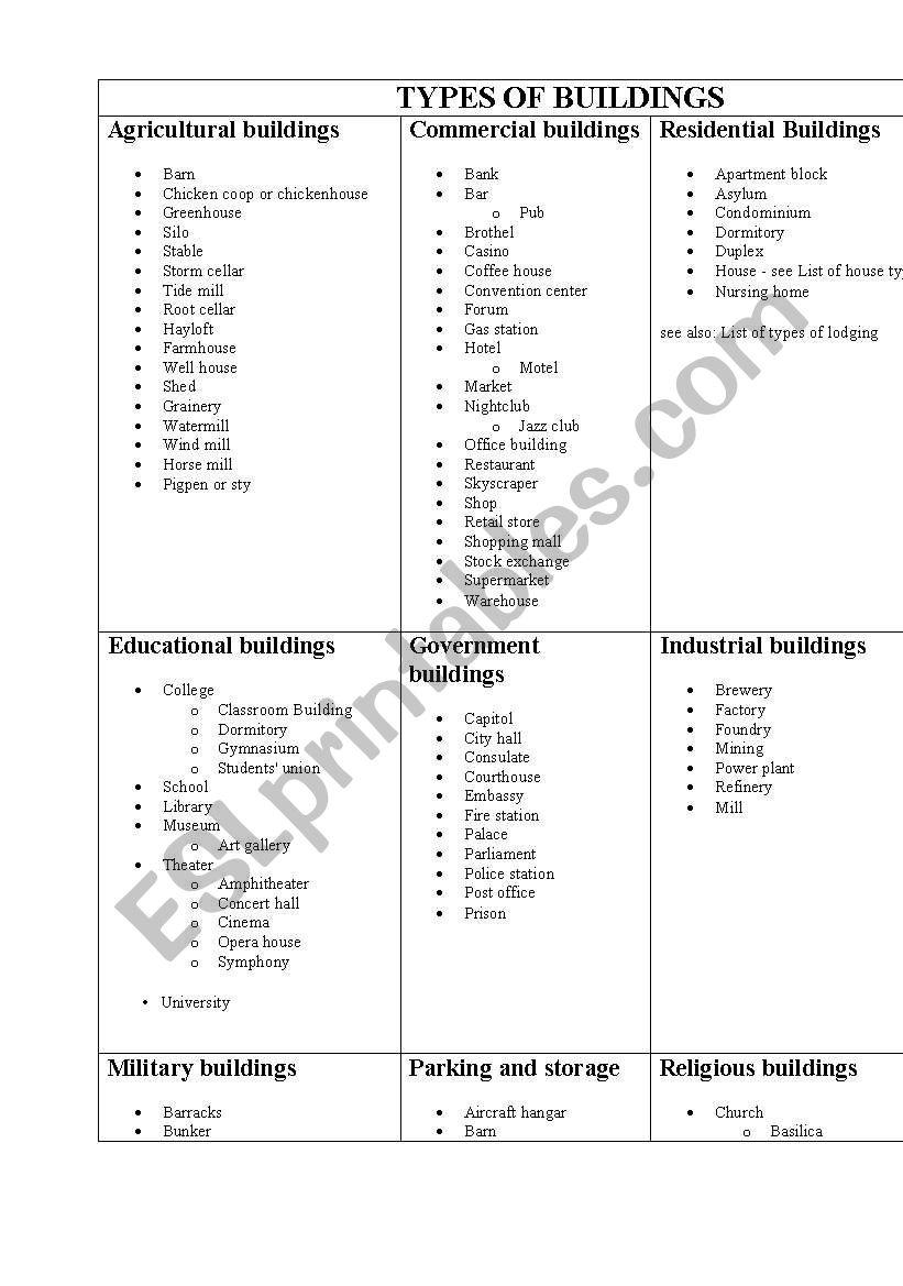 TYPES BUILDINGS worksheet
