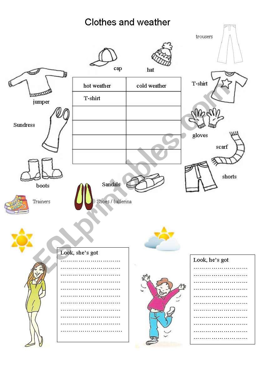 596364_1-Clothes_depending_on_the_weather Clothes Worksheet Pinterest on printable esl, kindergarten esl, preschool matching, preschool winter, summer winter,