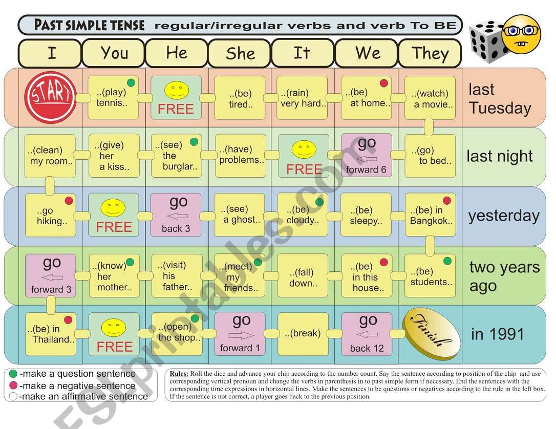 Past simple tense Board Game - regular/irregular & verb to BE