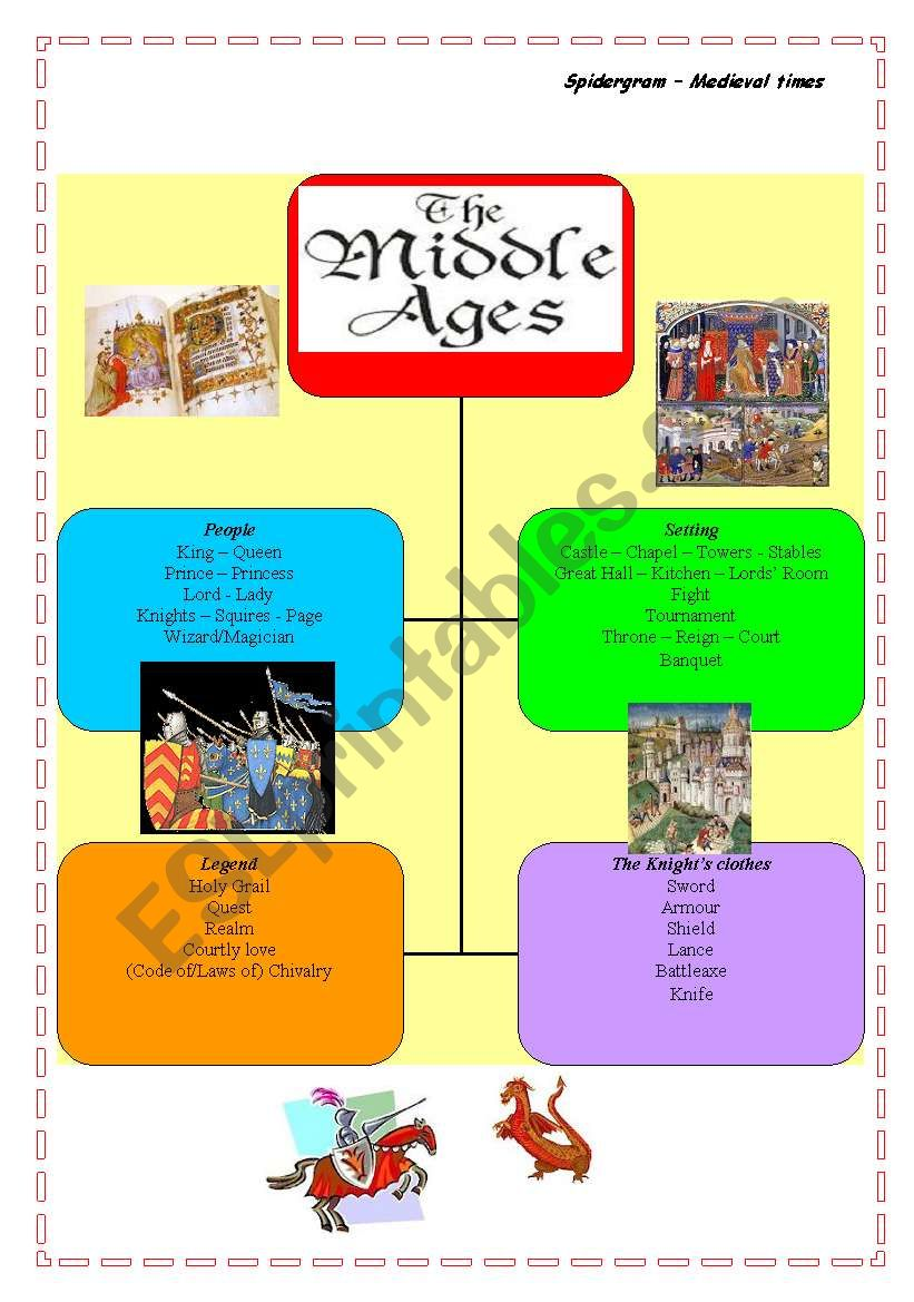 The Middle Ages - spidergram worksheet