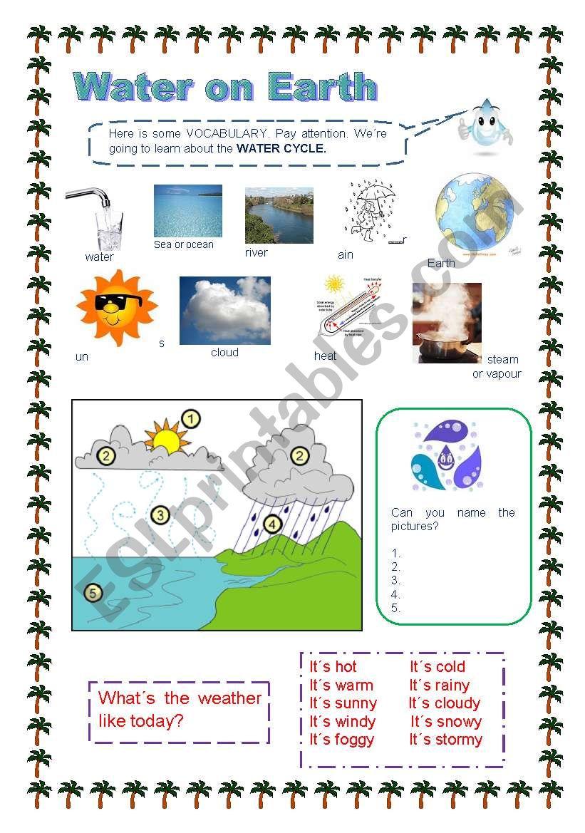 Water on Earth worksheet