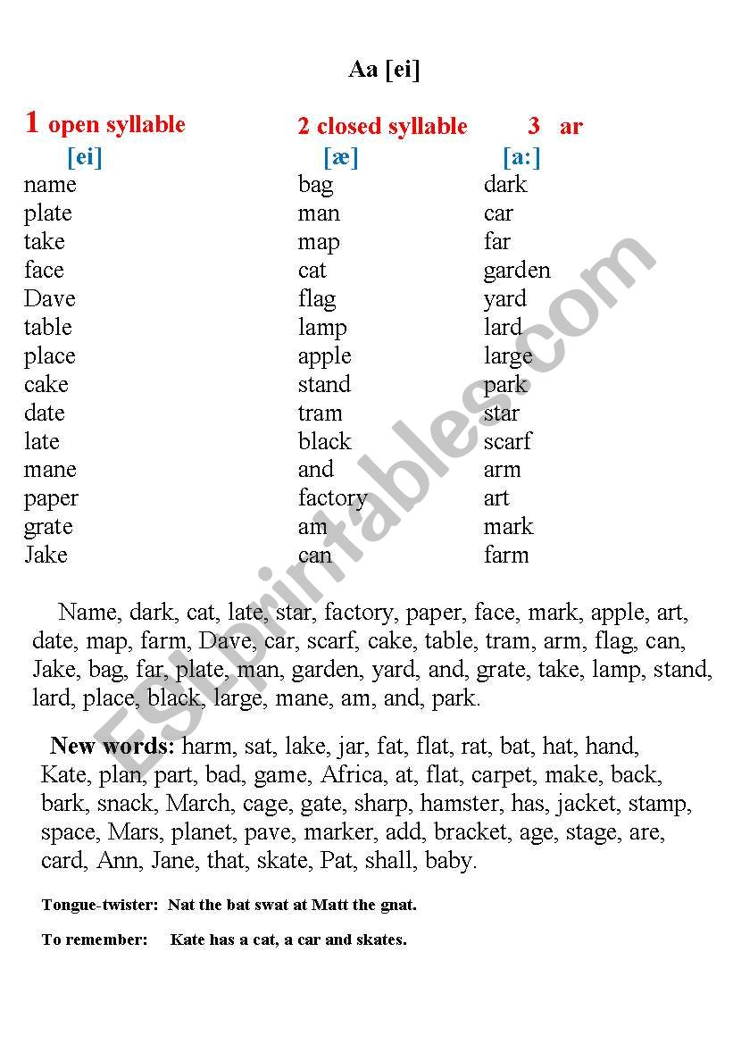 Letter Aa (three types of syllables) - ESL worksheet by Marsot
