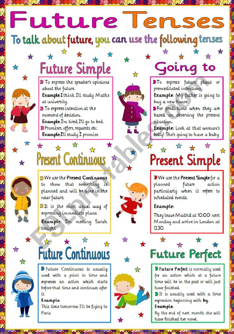 Future Tenses (Part 1) worksheet