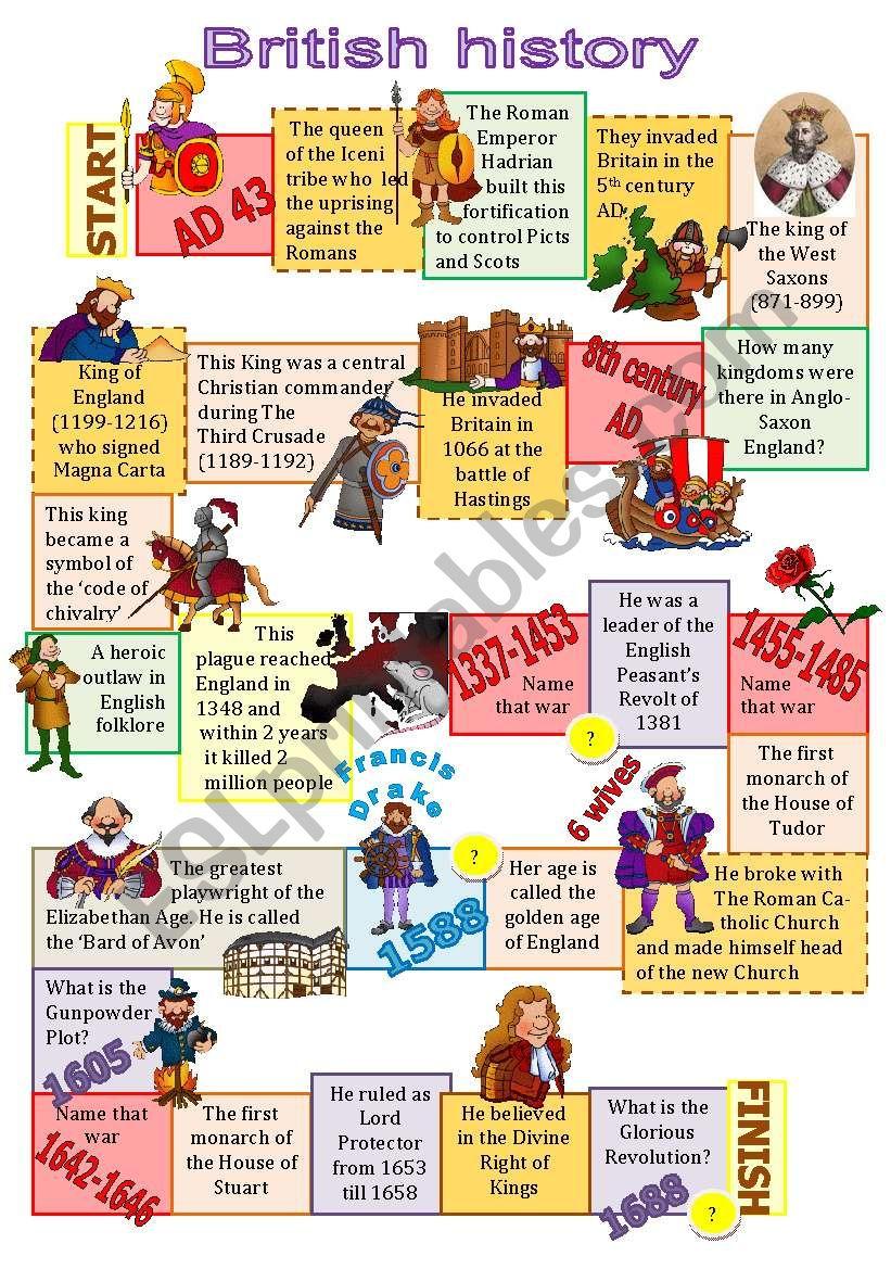 British History board game worksheet