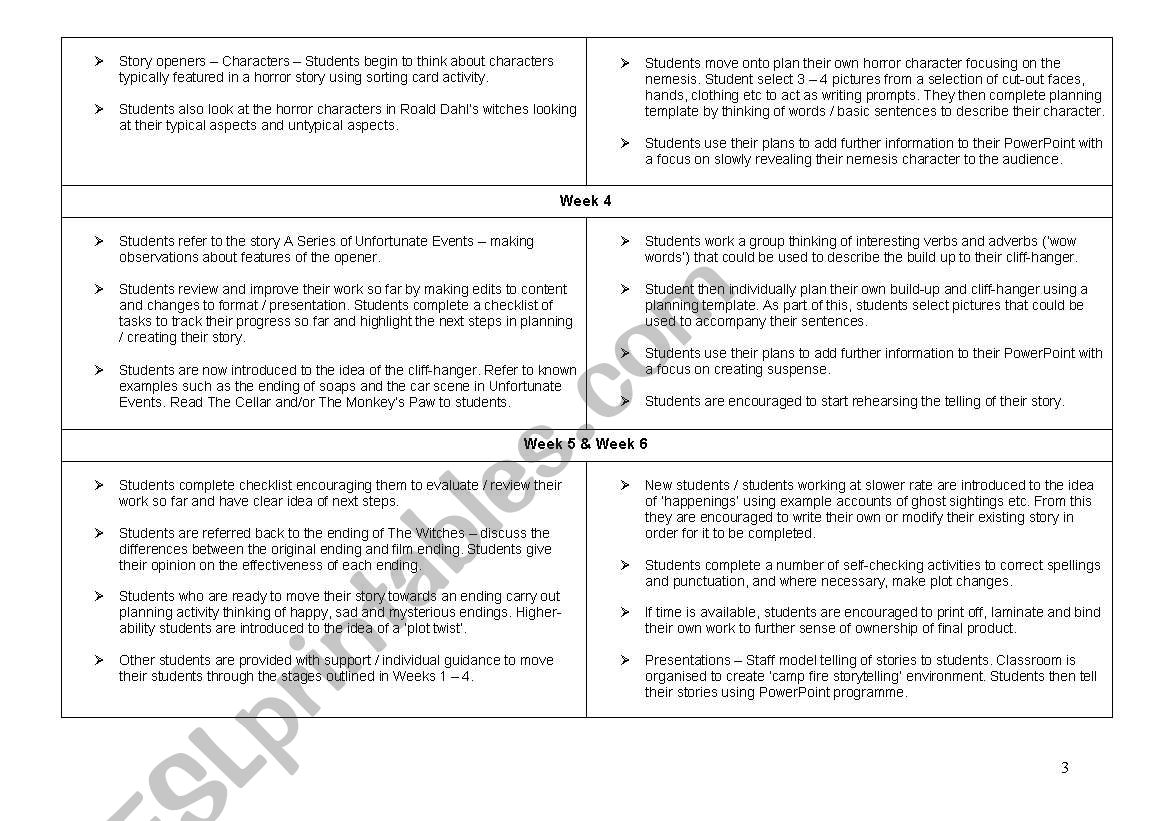 English worksheets: Long Term Planning – English