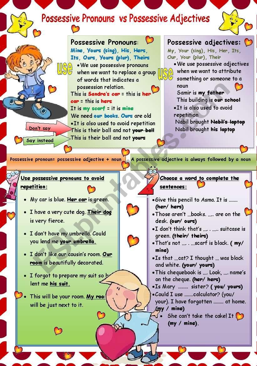 possessive pronouns VS possessive adjectives