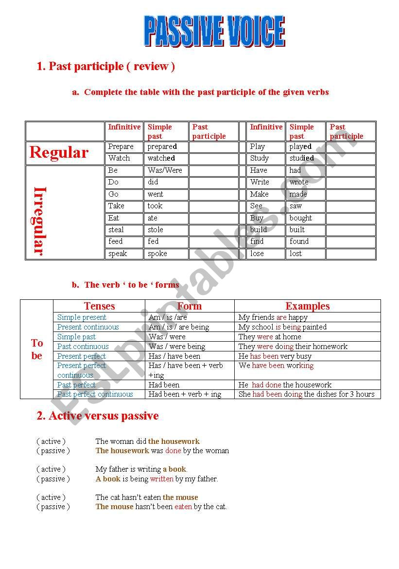 passive voice with keys worksheet