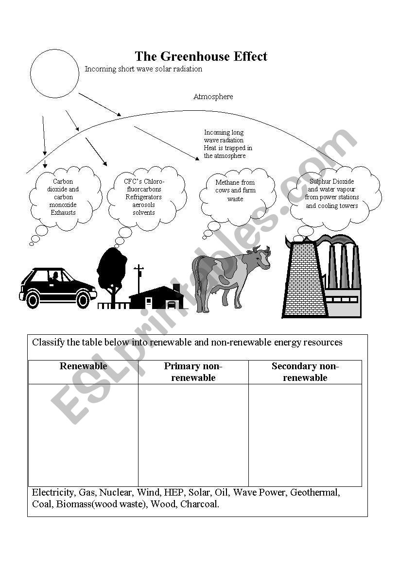 Greenhouse effect gizmo answers array worksheet greenhouse effect worksheet carlos lomas worksheet for rh carloslomas com fandeluxe Choice Image