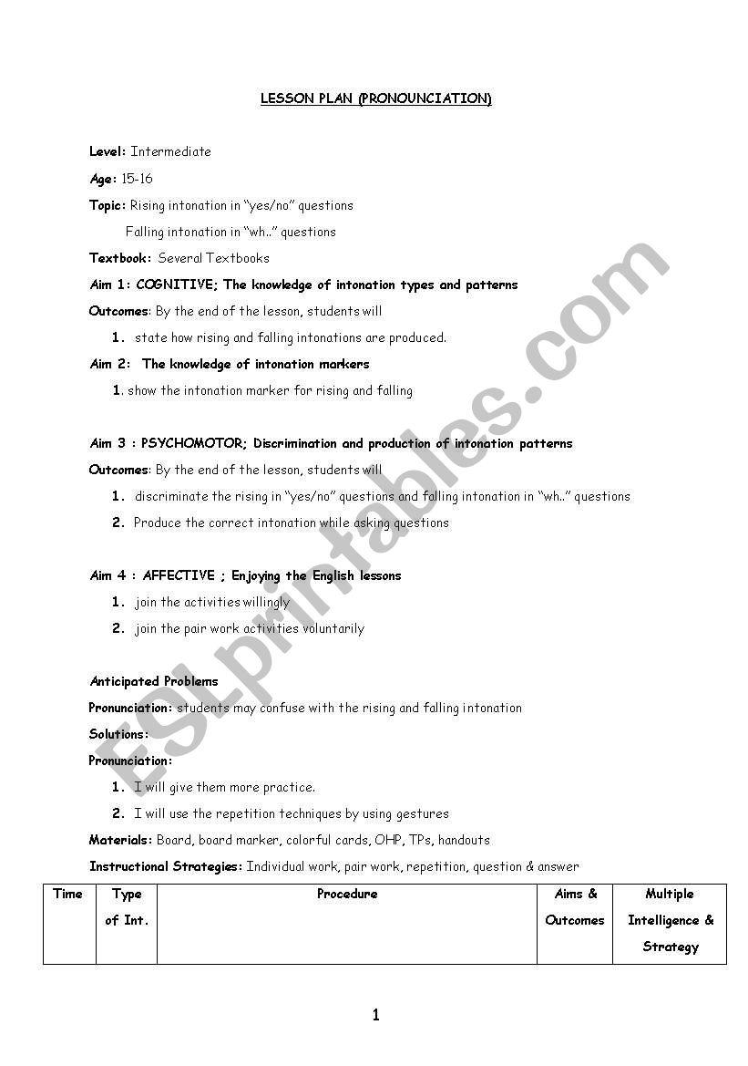 pronunciation lesson plan esl worksheet by vivica23. Black Bedroom Furniture Sets. Home Design Ideas